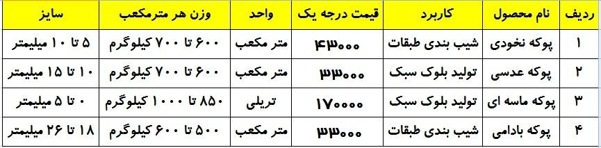 قیمت روز پوکه معدنی قروه