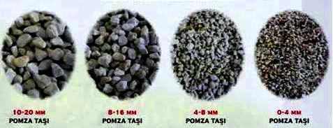 انواع پوکه معدنی از لحاظ اندازه
